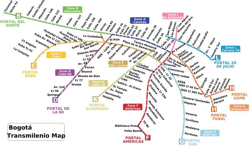 Bogota Transmilenio map